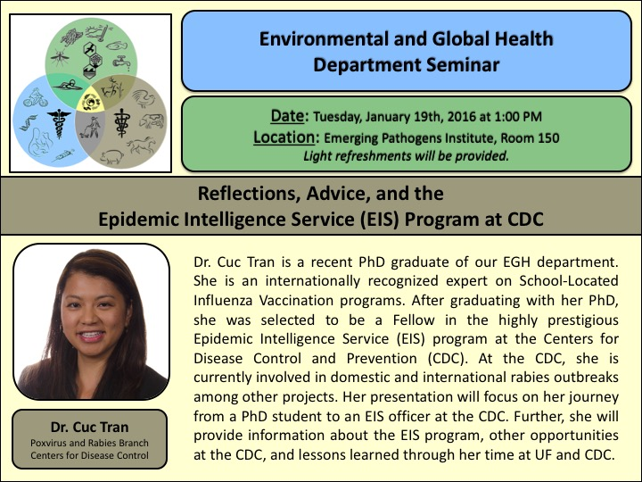 Reflections, Advice, and the Epidemic Intelligence Service (EIS) Program at CDC